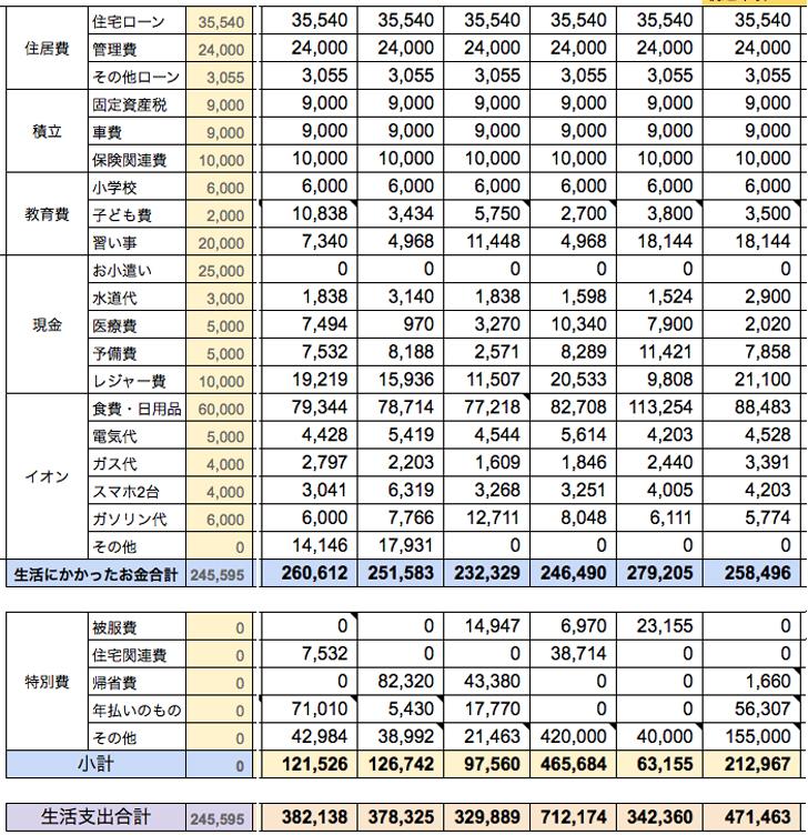 2016年家計簿後半
