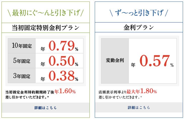 イオン銀行2016年
