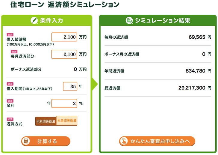 月7万円で買える物件