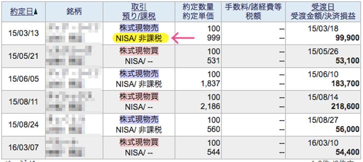 NISAの取引画面